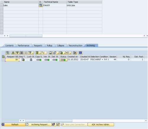 SAP BW Near-Line and Secure Storage on CertoStoreCertoStore